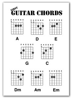 How To Teach Kids to Play the Guitar