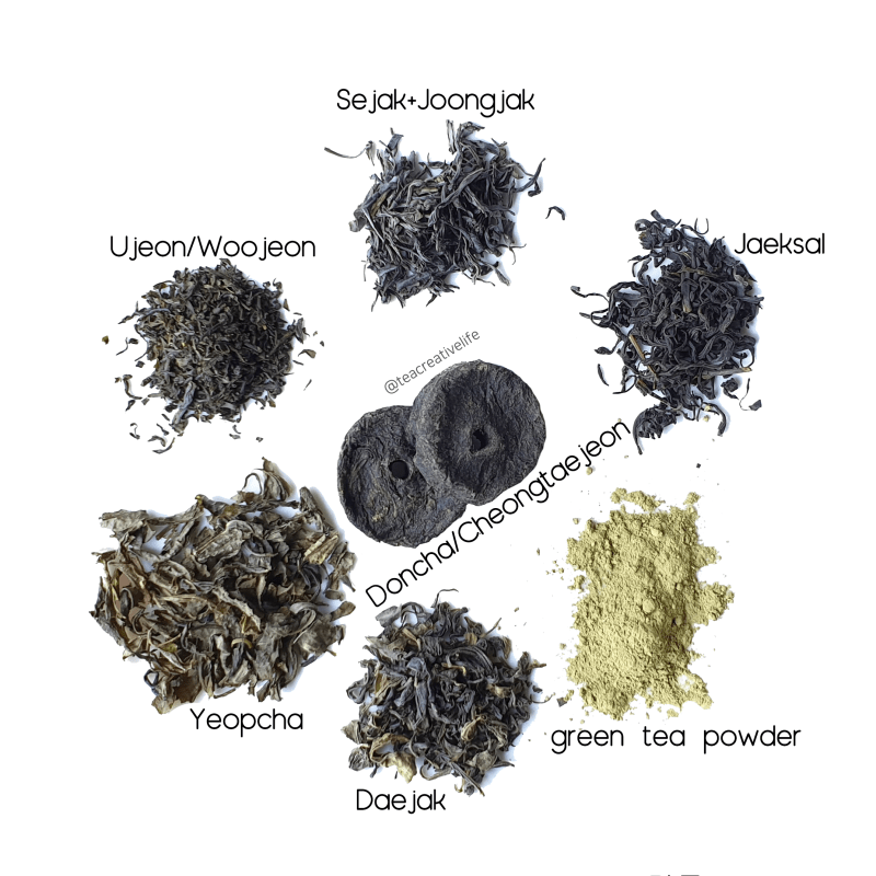 Korean Green Tea & Grades (Ujeon, Sejak, Joongjak, Daejak, Yeopcha), black tea, fermented tea.