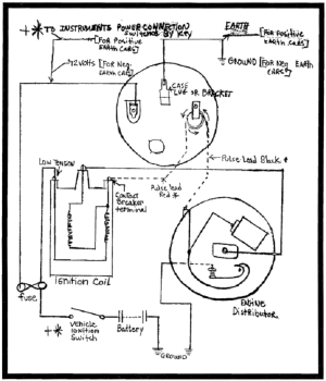 M23  7000 RPM Tachometer Wiring  Tigers EastAlpines East