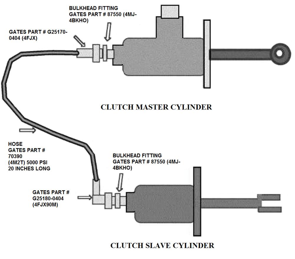 medium resolution of slave cylinder diagram wiring diagram centre slave cylinder wiring diagram