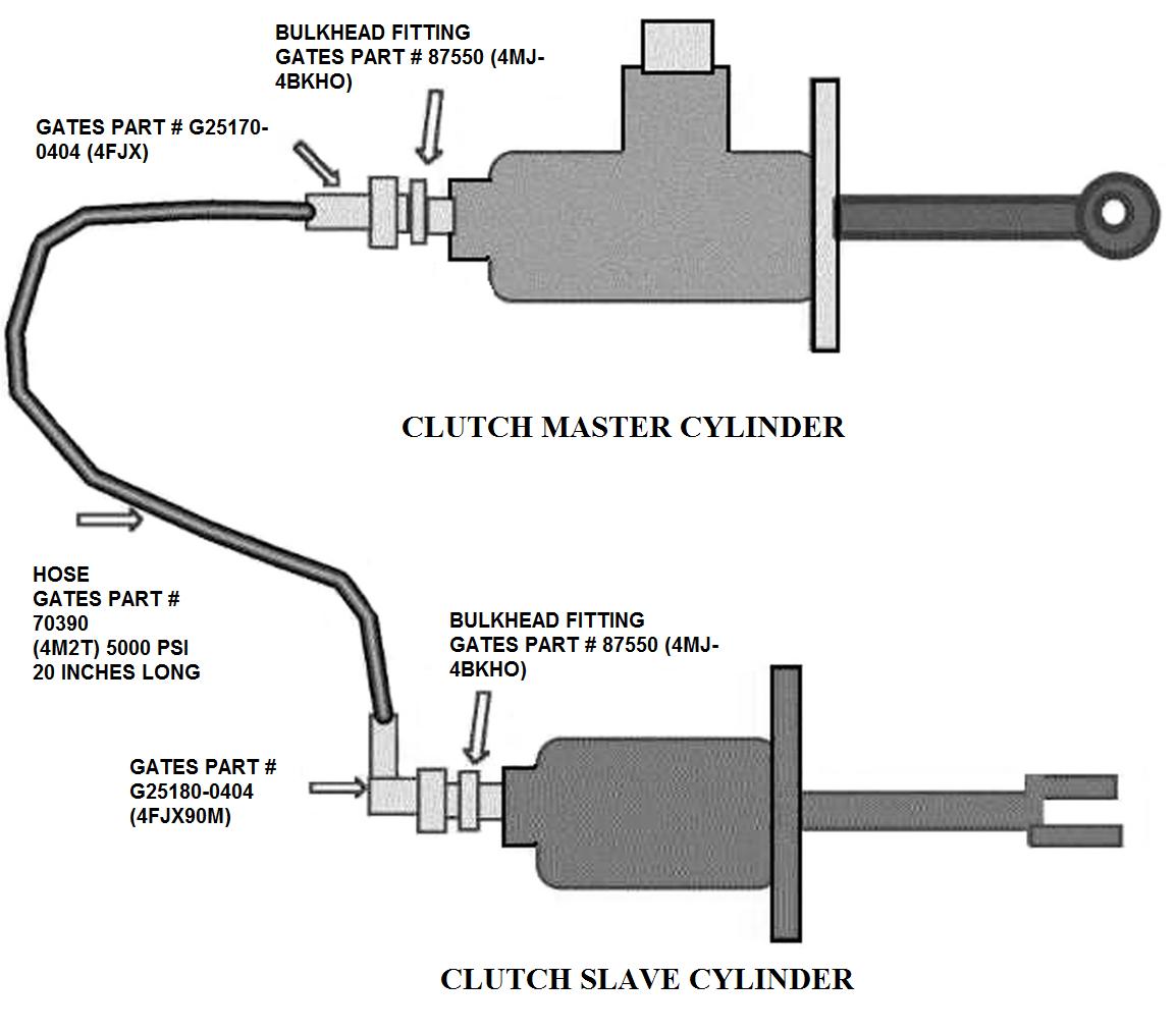 hight resolution of slave cylinder diagram wiring diagram centre slave cylinder wiring diagram