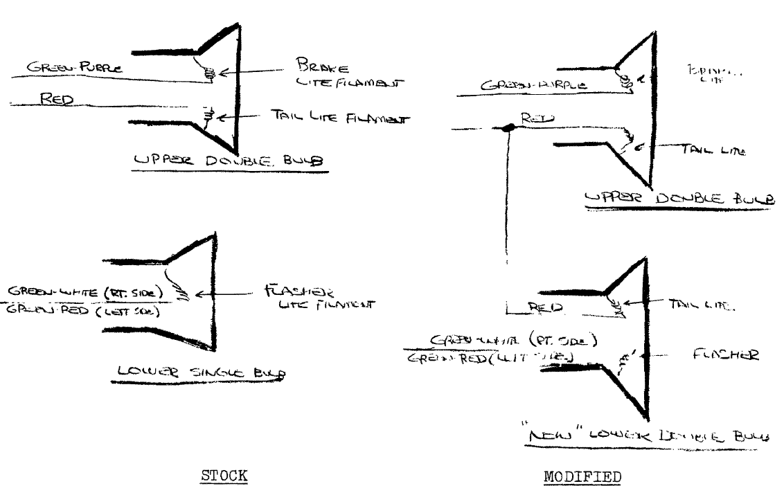 M34 – Modified Dual Tail Lights