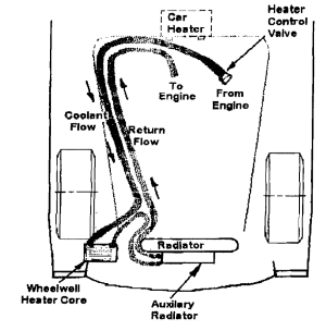 Gas Pool Heater Wiring Diagram Gas Water Heater Parts