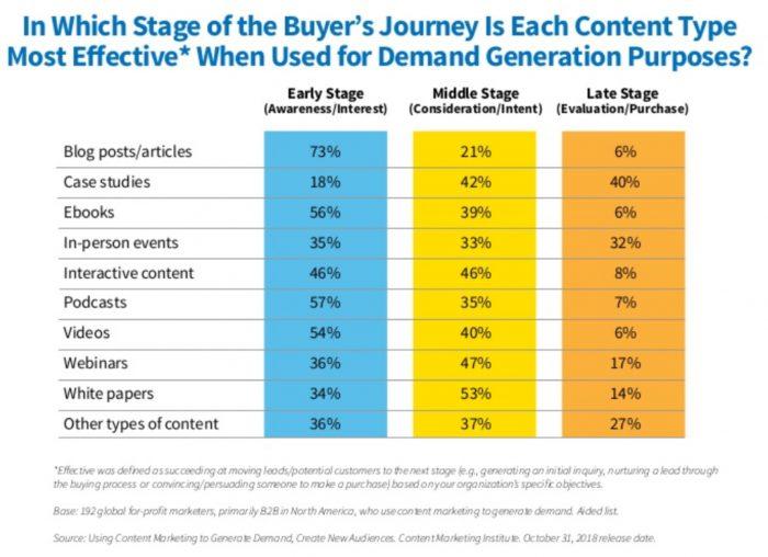 Most Effective Content | TEAGARDEN.tech