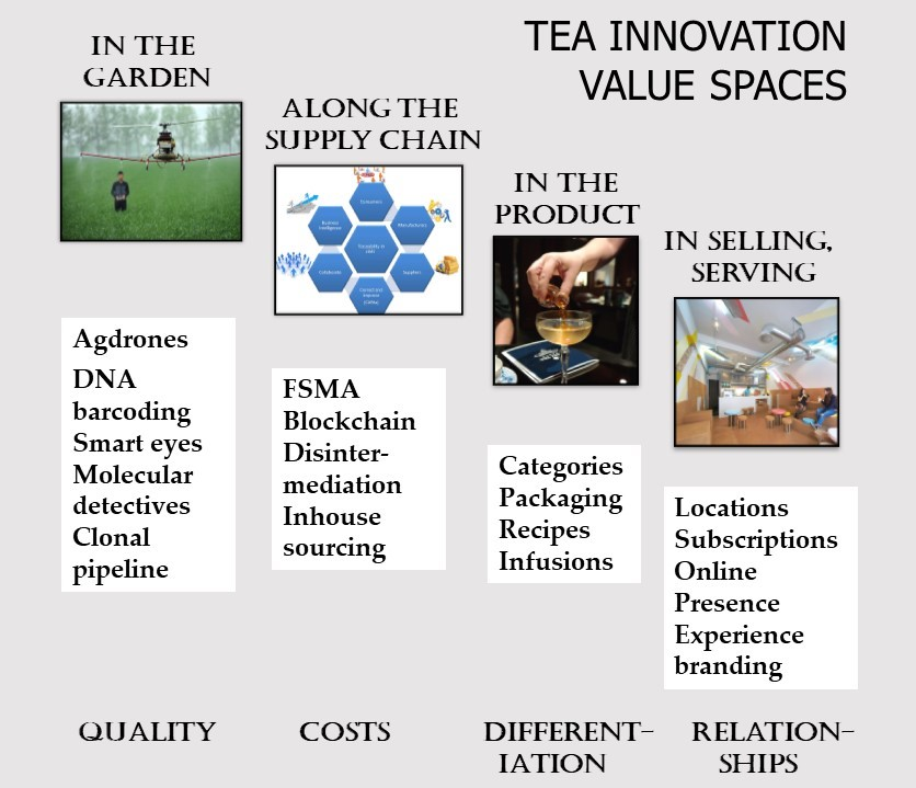 Innovation In Tea Watch These Spaces Tea Journey Magazine