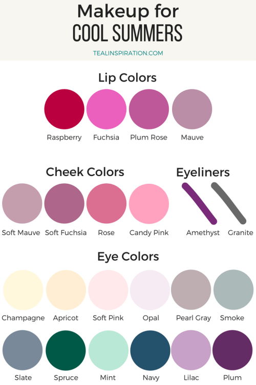 Makeup Colors for Summers - Teal Inspiration