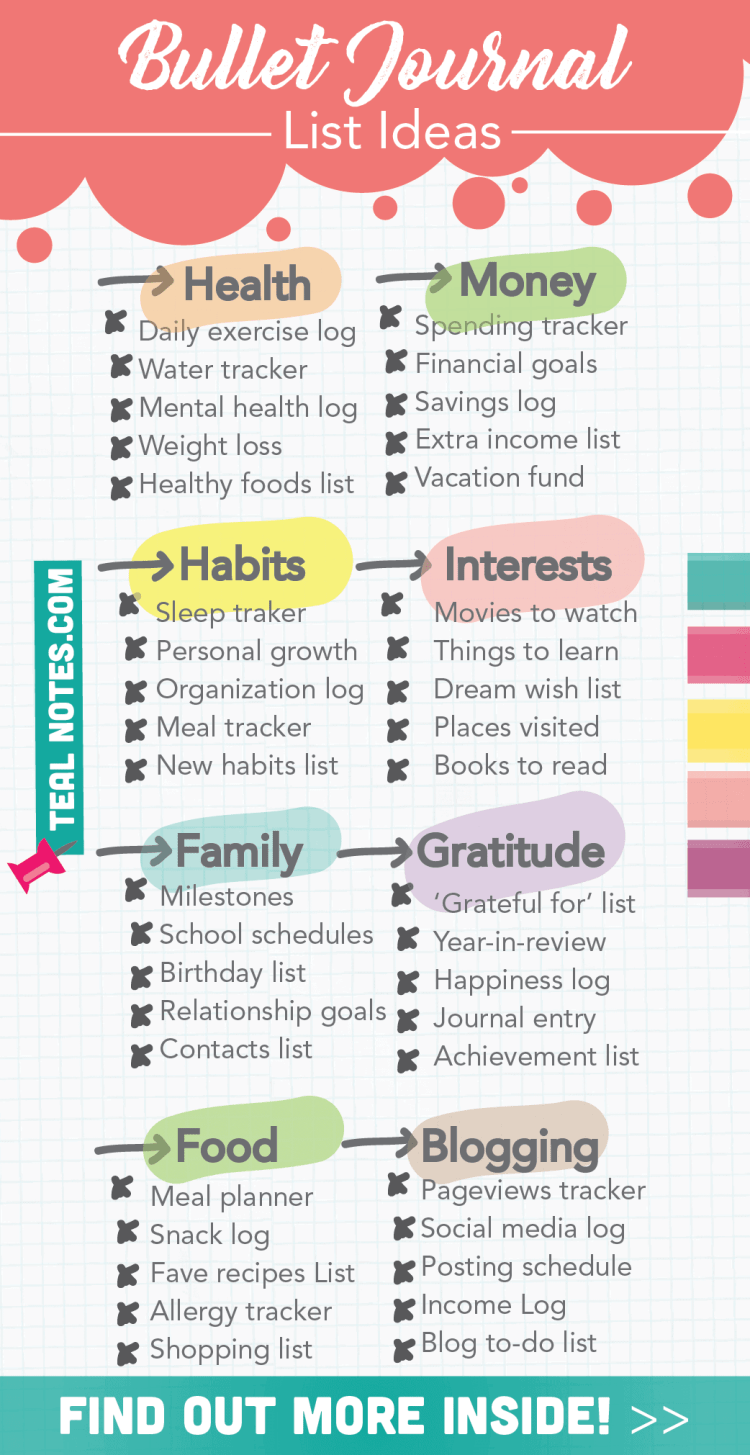 Free Printable Habit Tracker Pdf Bullet Journal Template