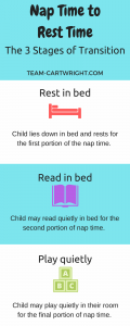 How to transition your little one from nap time to rest time. Nap time in preschoolers | Dropping nap time | rest time | nap time | toddler nap time #naps #rest #time #independent #playtime #transition Team-Cartwright.com