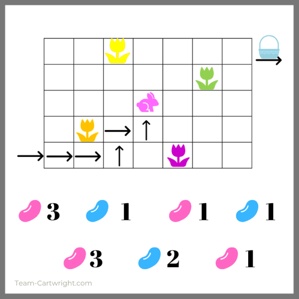 Jelly Bean Coding Activity: An Easter STEM Project