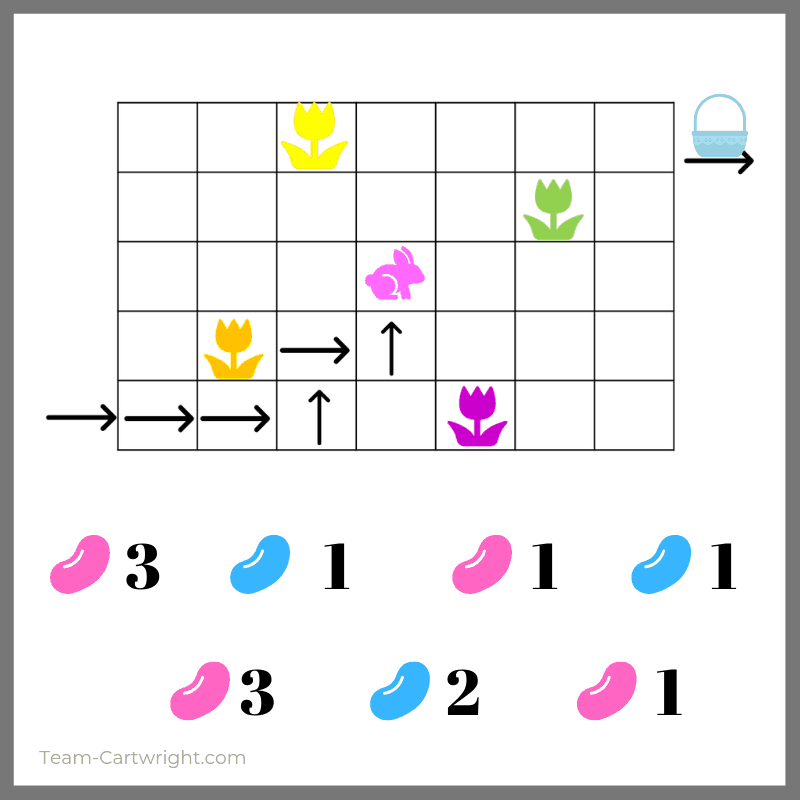 Picture of a Jelly Bean Coding Activity