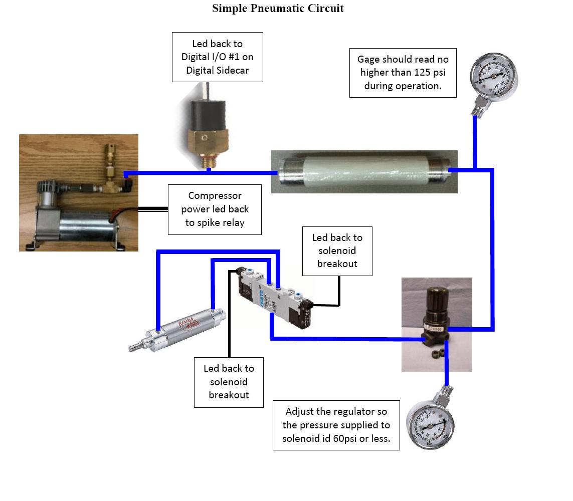 pneumatics wiring diagram