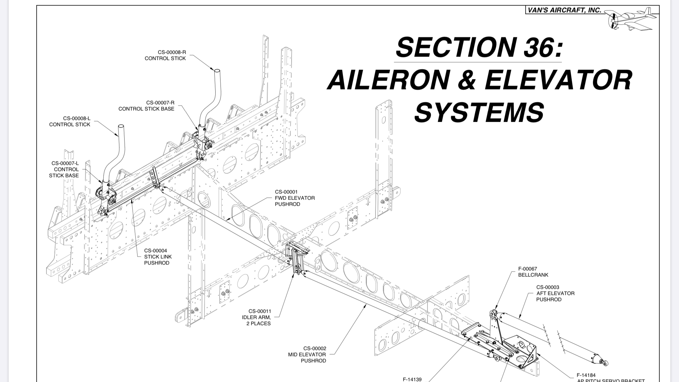 36-Aileron & Elevator Systems