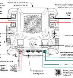2009 luminary micro speed controller diagram  [ 1286 x 880 Pixel ]
