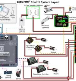 ftc wiring diagram schema wiring diagrams dol wiring diagram ftc robotics wiring diagram [ 1100 x 723 Pixel ]