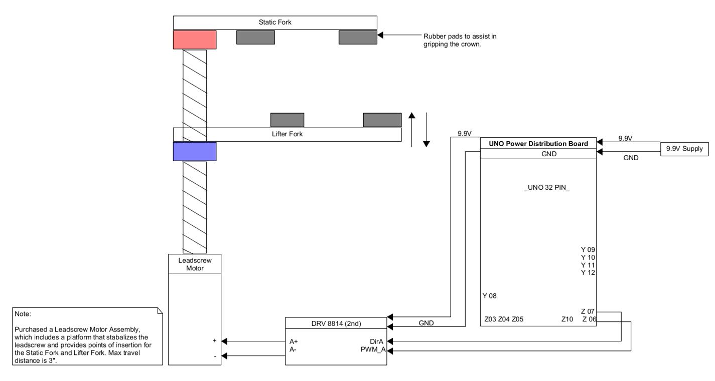 hight resolution of system block diagram