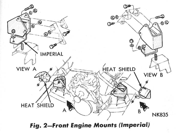 Imperial Motor Mounts