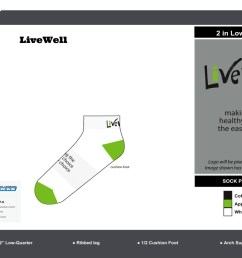 livewell display all pictures [ 1428 x 1055 Pixel ]