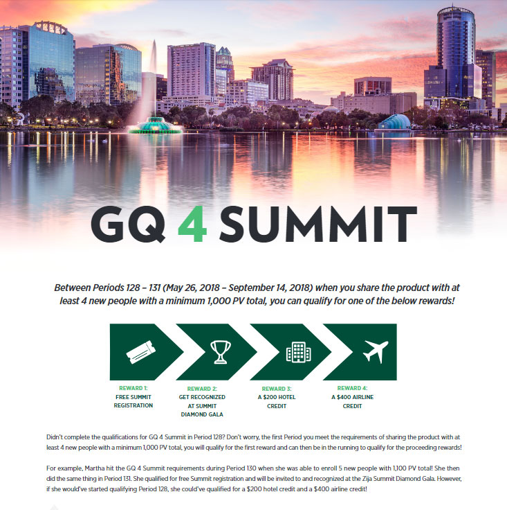 Zija GQ4 Summit Flyer