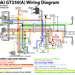 Suzuki Wiring Diagram 1969 Vw Beetle Ignition Coil Ts 250 Electrical Free Engine