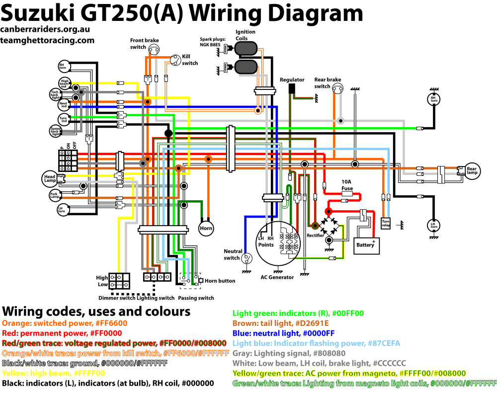 medium resolution of suzuki gt250a standard wiring diagram