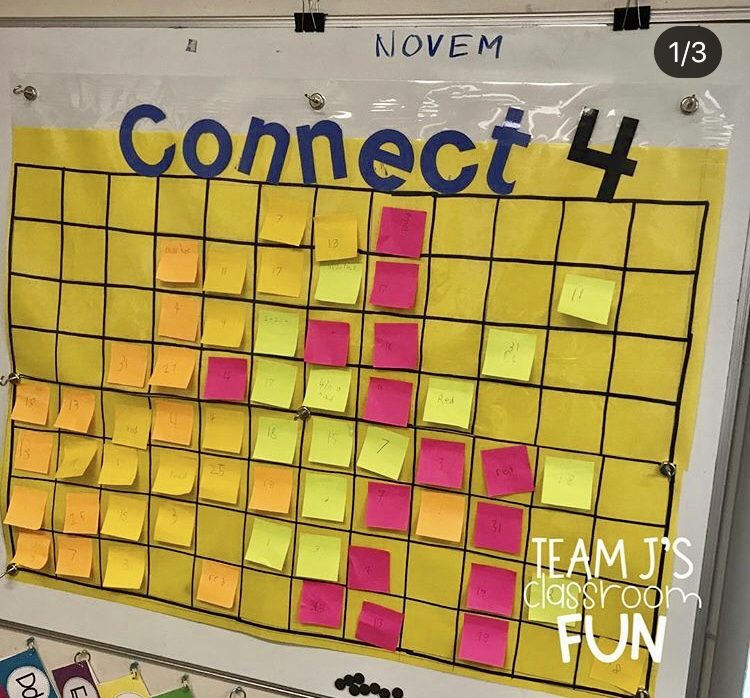 Connect 4 board with post-it notes