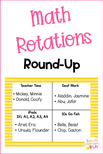 Pin image for Math Rotations Round-Up showing management board.