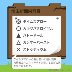 埼玉新聞栄冠賞予想