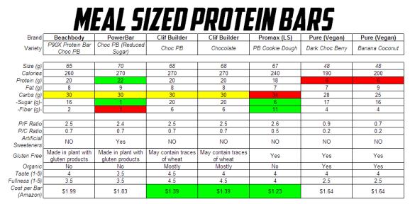 MS_proteinbars