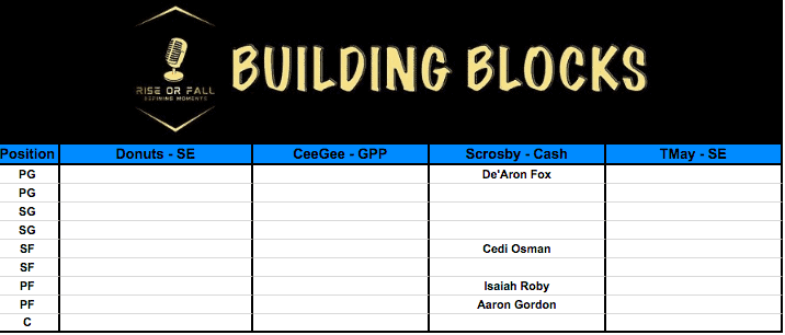 draftkings and fanduel nba building block