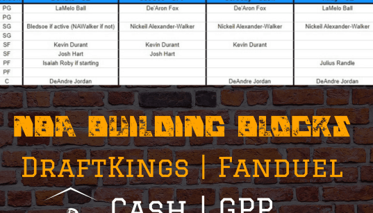 BEST DraftKings and FanDuel NBA DFS Core Plays
