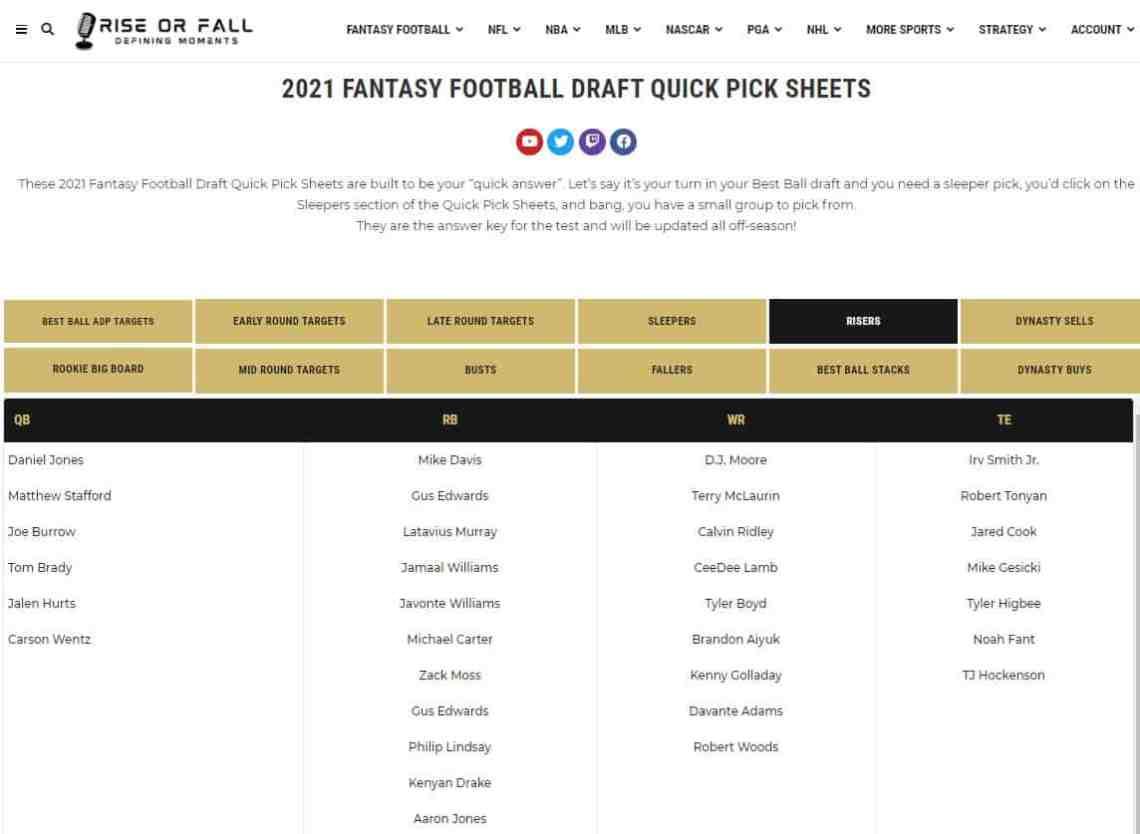 2021 fantasy football profile fantasy football quick picks