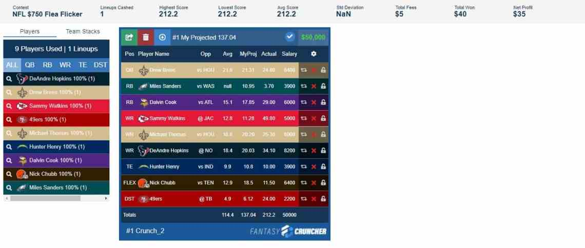 What I Learned in 2020 NFL DFS and 2021 Goals for DraftKings and FanDuel