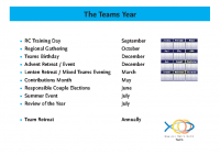 The Team Year