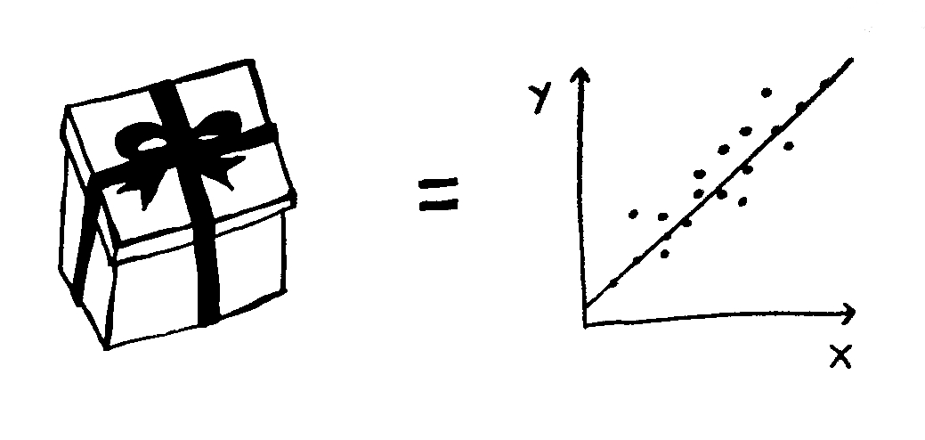 shrub graphic symbols diagram kenmore washing machine parts isla and gergana post on dynamic ecology team data present