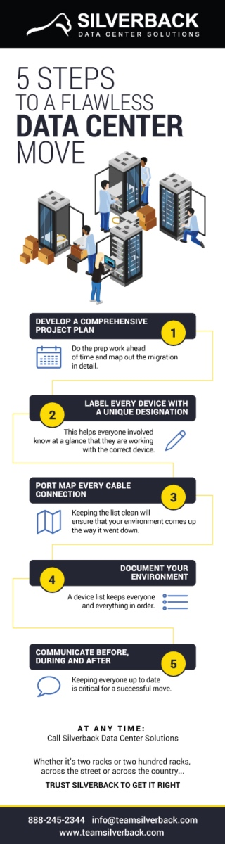 infographic of five steps to a flawless data center move