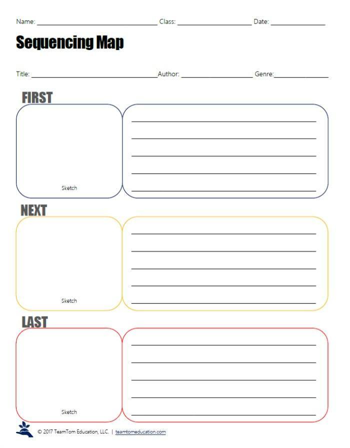 Free Sequencing Graphic Organizers For Reading Lessons