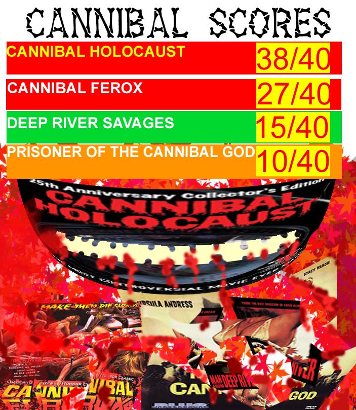 Cannibal-scores