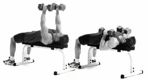 Favorite Lifts Db Close Grip Bench And Bent Bar Cable Tricep Pushdowns