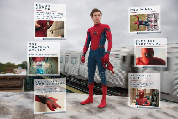 Spider Man Homecoming - Suit Upgrades