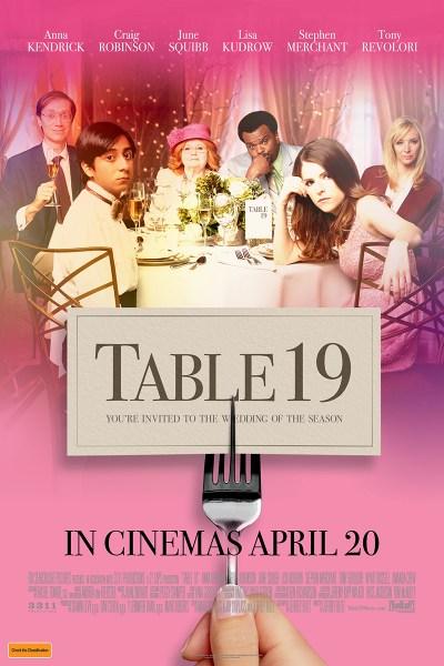 Table 19 - Australian Poster
