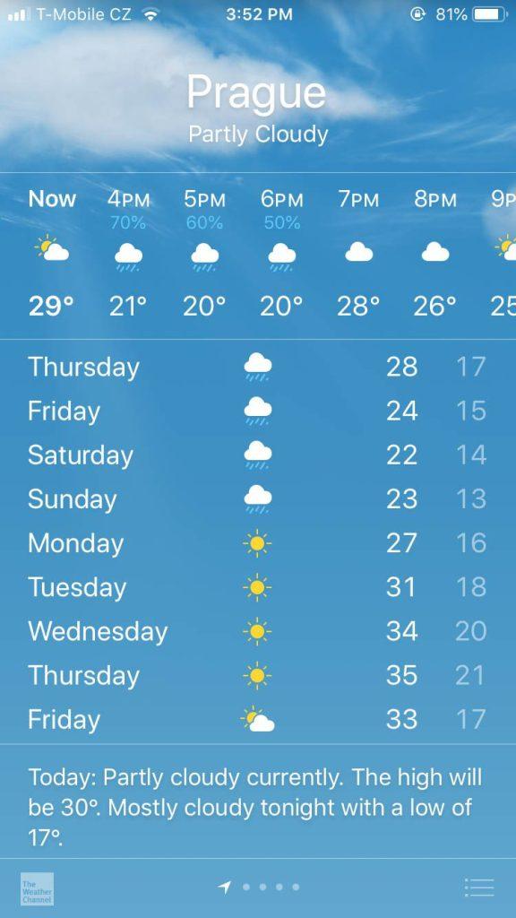Temperature living in Prague