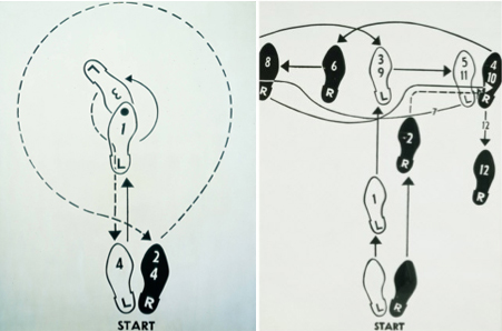 andy warhol dance diagram 1962 andy warhol dance diagram 1962 | comprandofacil.co