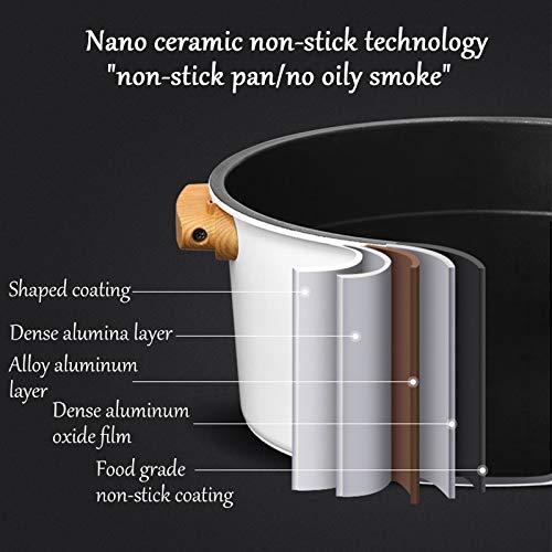 HXXXIN Máquina De Cocción Inteligente Multifuncional para Cocinar Al Vapor, Freír, Guisar Y Freír para Satisfacer Todas Las Necesidades. Máquina De Cocción Doméstica Completamente Automática 4