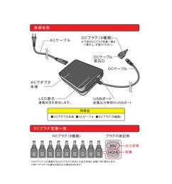 diagram of laptop port [ 1000 x 1241 Pixel ]