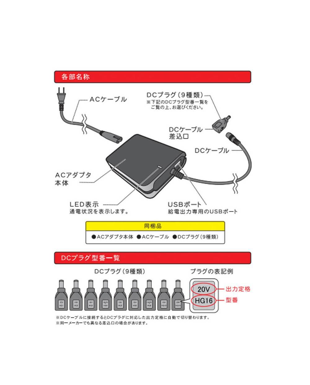 medium resolution of diagram of laptop port