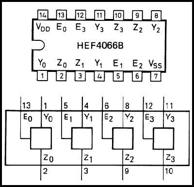 HEF 4066 PDF