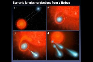 See Pic: Hubble Space Telescope Detects Giant 'Cannonballs' Shooting from Star