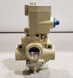 ross d2773a5824 valve [ 4032 x 1960 Pixel ]