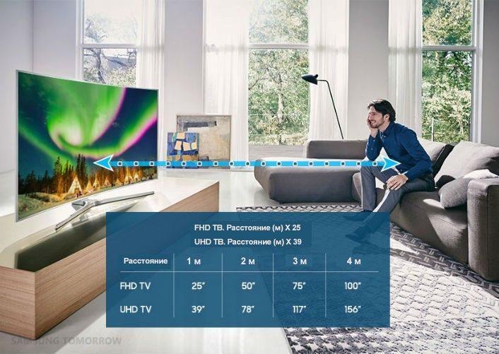 تصنيف التلفزيون 2020-2021.