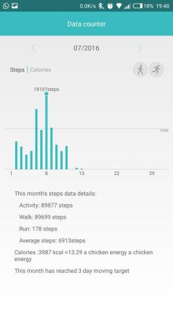Monthly Xband stats